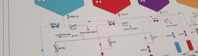 Lijntekening in kleur en bouwtekeningen printen en plotten - Hagero Repro Rotterdam